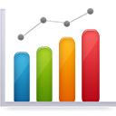 Optimizing Sales